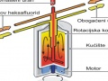 Nuklearni gorivni ciklus
