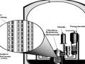 Sigurnost nuklearnih elektrana